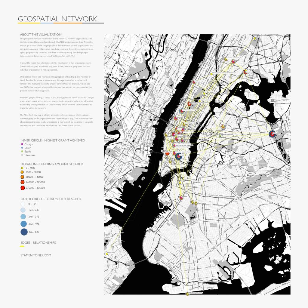 geospatial_network